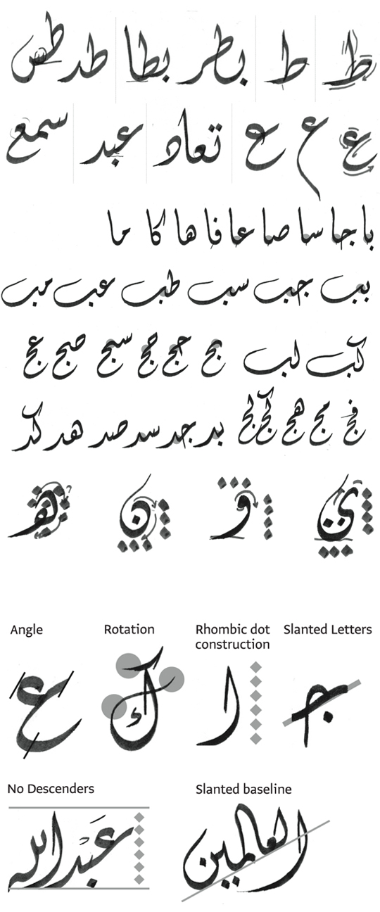A brief overview of the various Arabic calligraphic styles